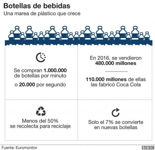 Preocupante hallazgo en botellas de agua de 11 marcas - Reciclar SA